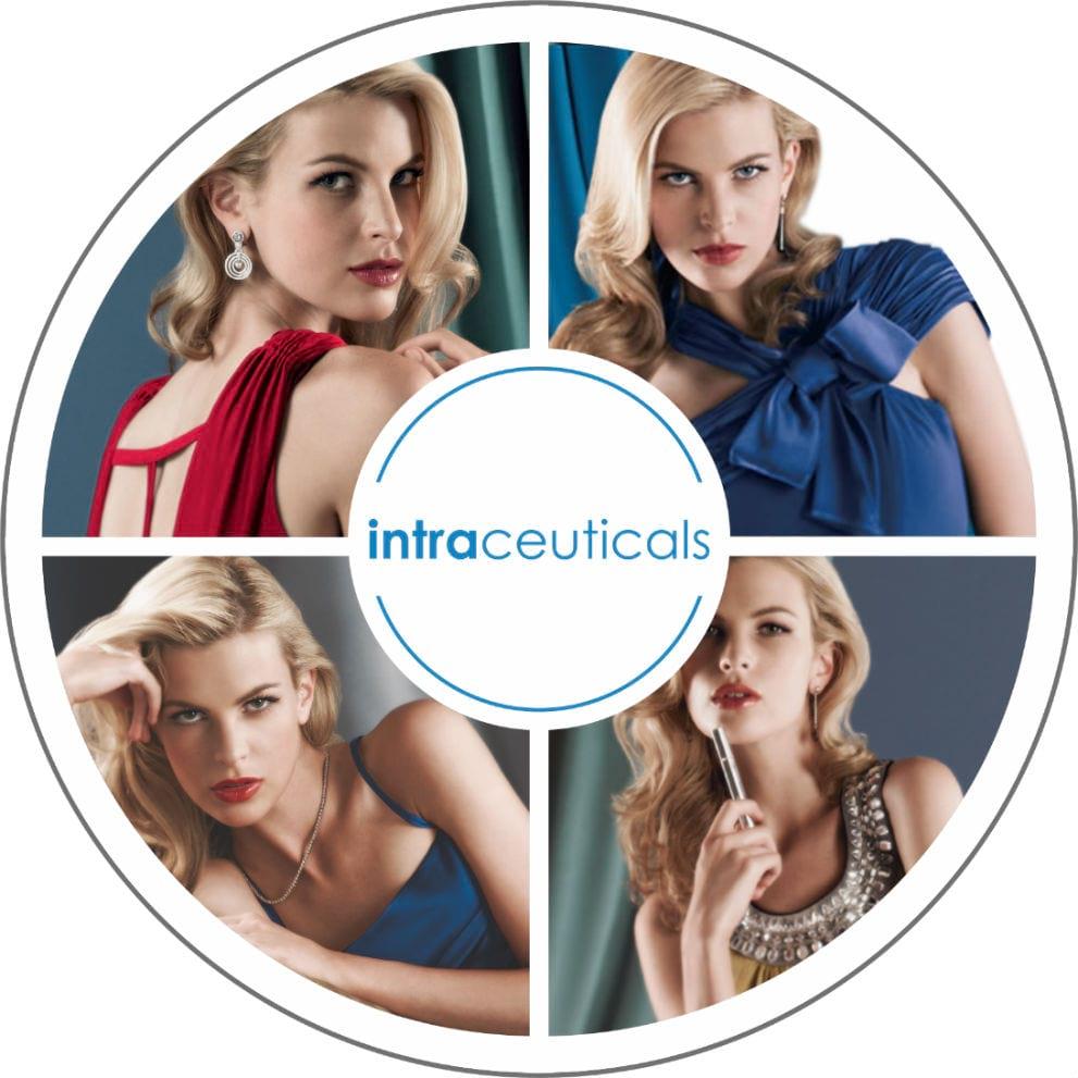 Intraceuticals комбинирани терапии